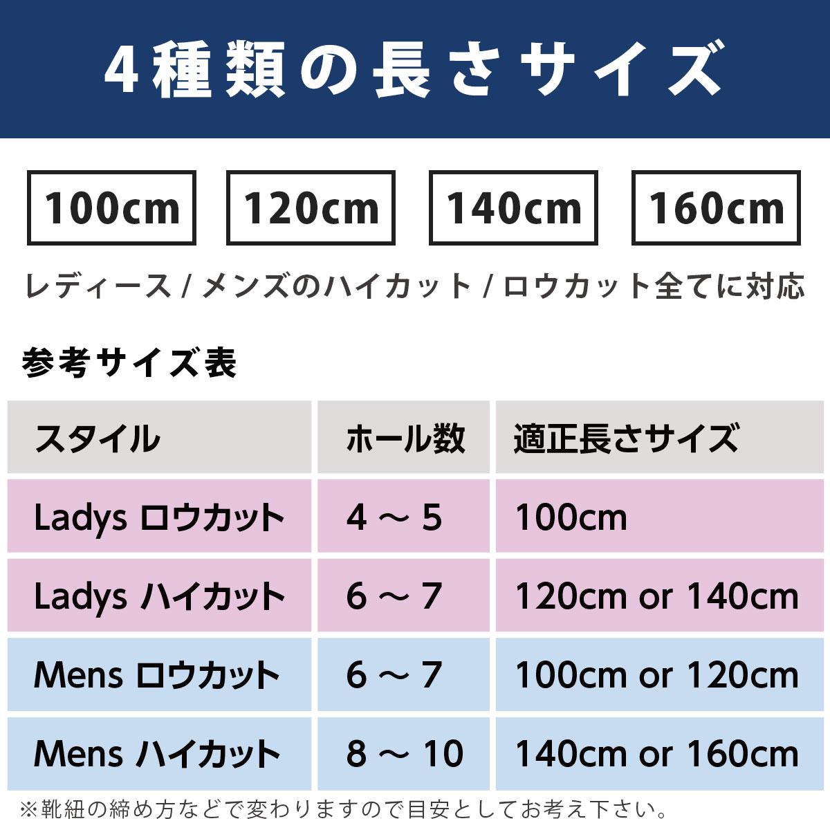 適正サイズ表